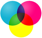 CMYK (for Those Who Do RGB)