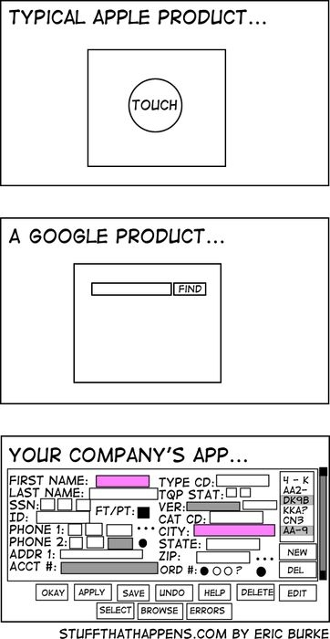 Apple, Google and You
